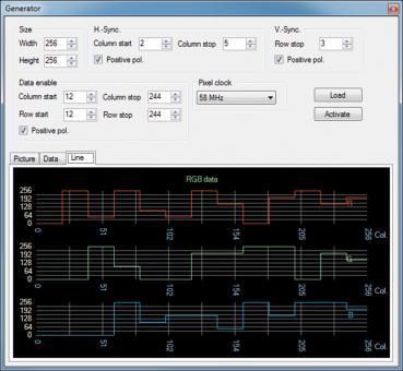 Lizenzgebühr für Toolmonitor LVDS Analyzer