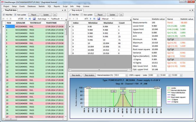 Lizenzgebühr für Toolmonitor DatenManager