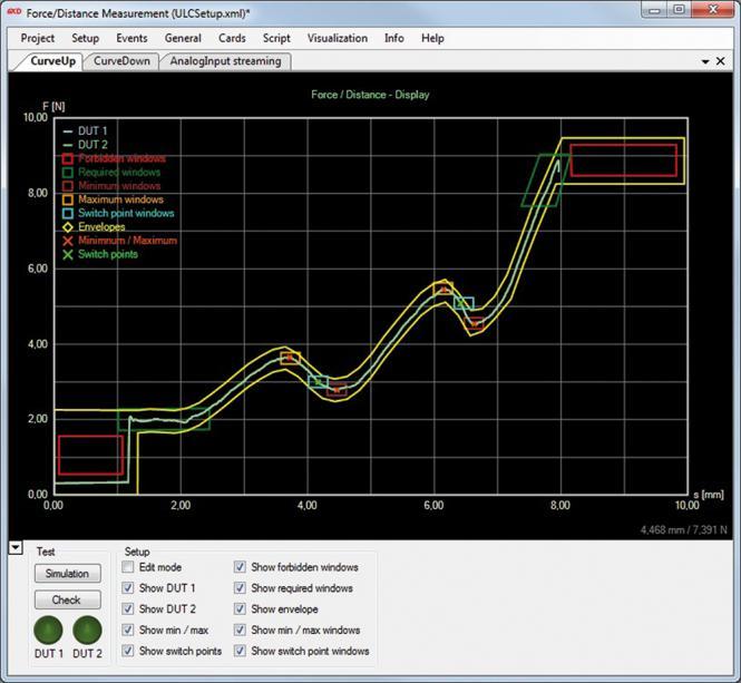 Lizenzgebühr für Toolmonitor (Grafische Auswertung)